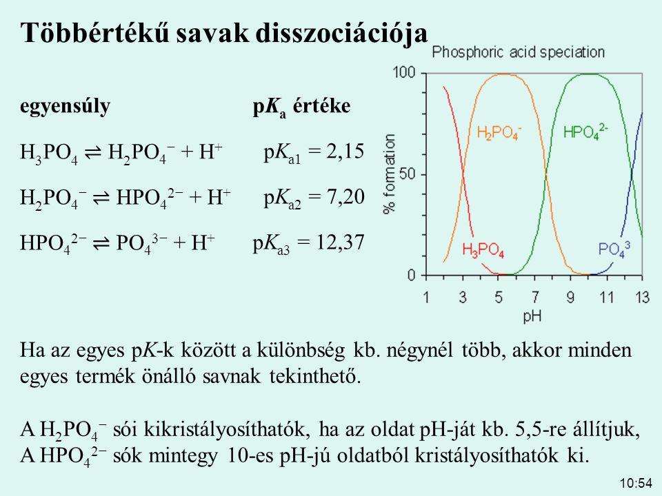 Többértékű savak disszociációja