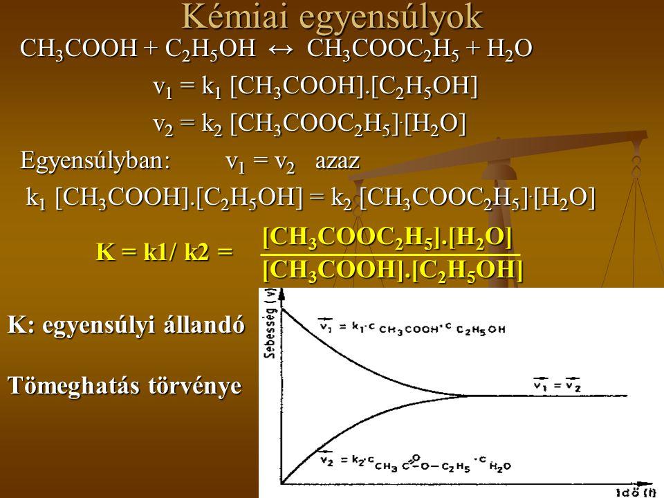 Kémiai egyensúlyok CH3COOH + C2H5OH ↔ CH3COOC2H5 + H2O