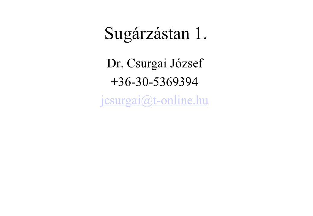 Dr. Csurgai József +36-30-5369394 jcsurgai@t-online.hu
