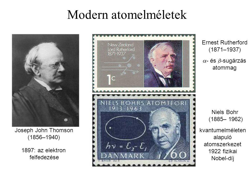 Modern atomelméletek Ernest Rutherford (1871–1937) a- és b-sugárzás