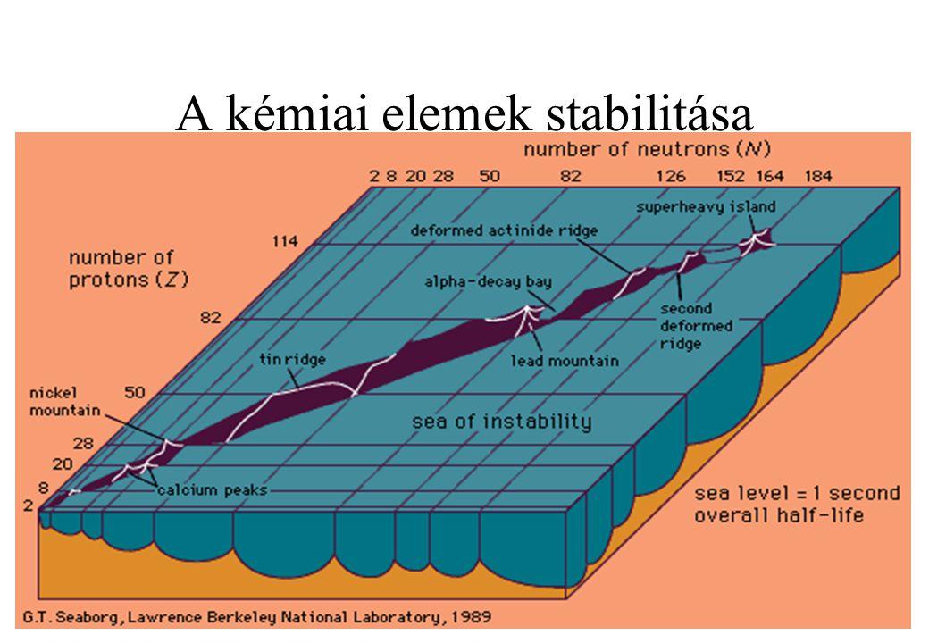 A kémiai elemek stabilitása