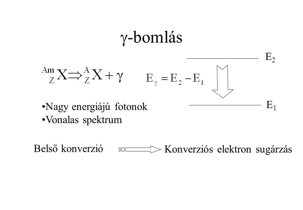 Konverziós elektron sugárzás