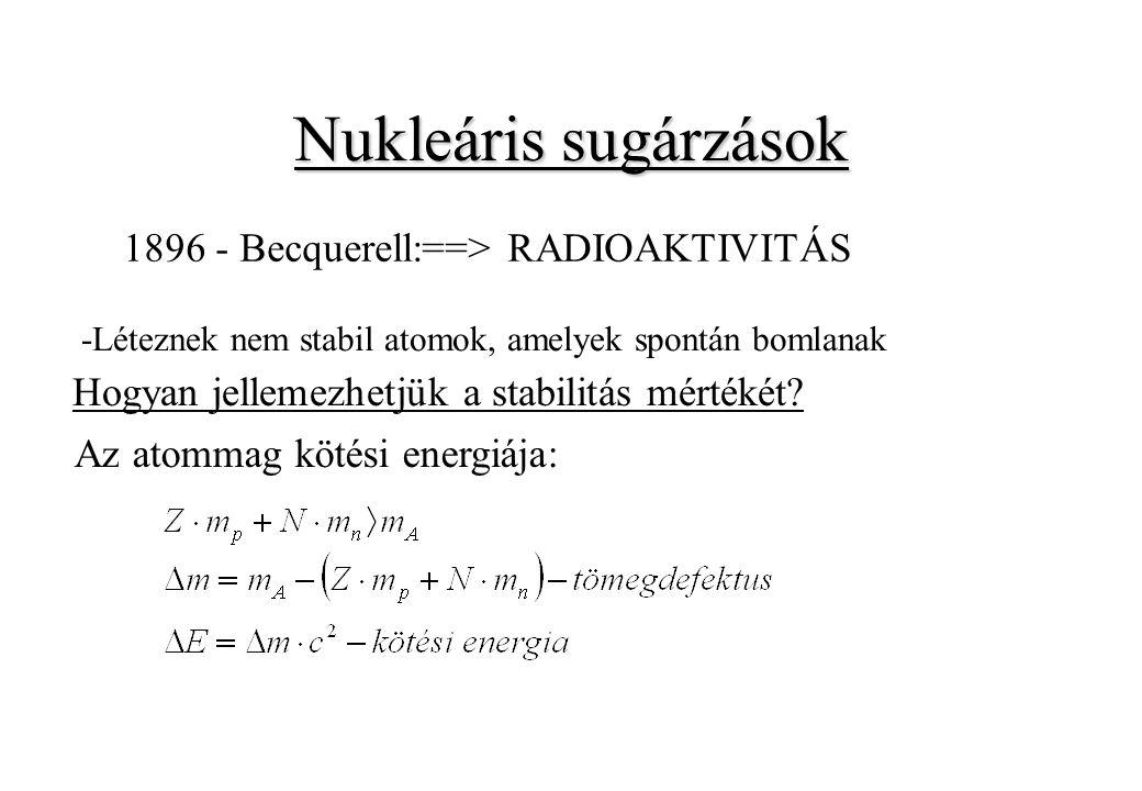 Az atommag kötési energiája: