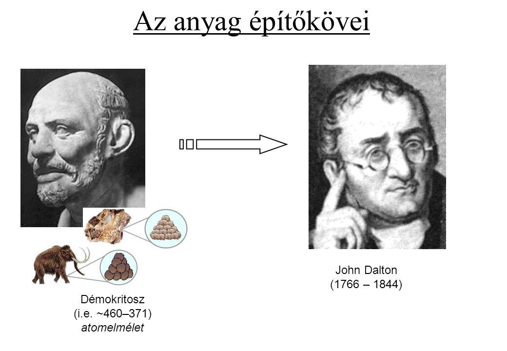 Az anyag építőkövei John Dalton (1766 – 1844) Démokritosz