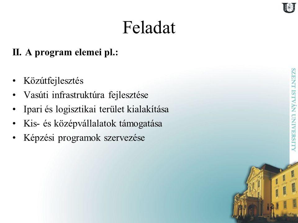 Feladat II. A program elemei pl.: Közútfejlesztés