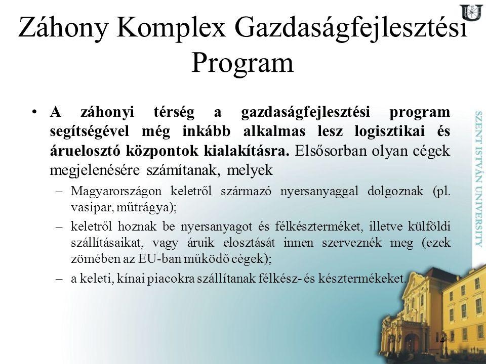 Záhony Komplex Gazdaságfejlesztési Program