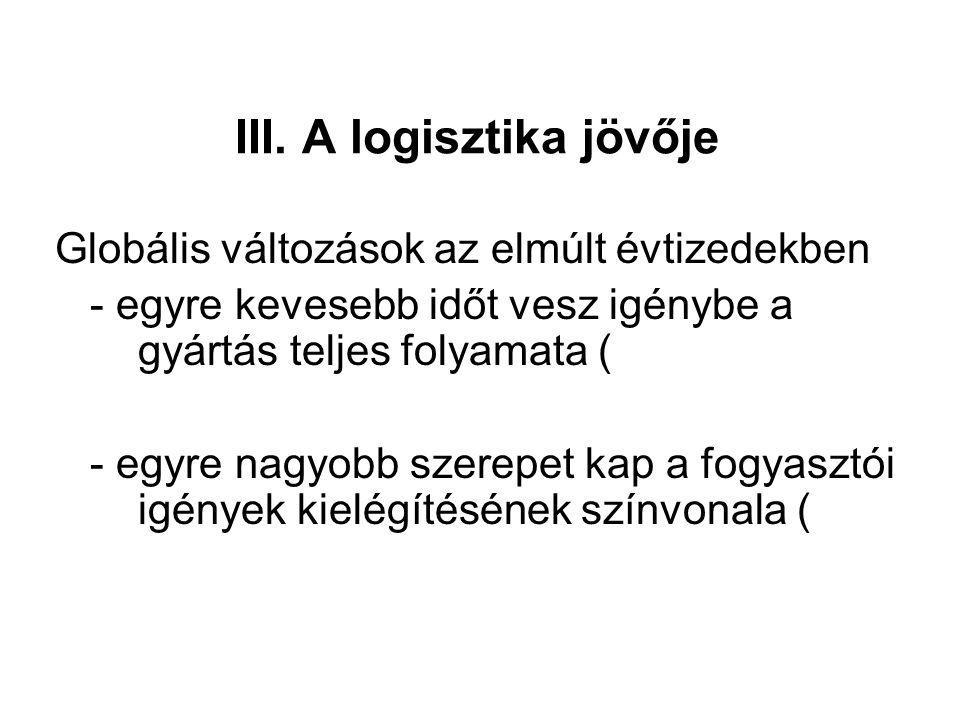 III. A logisztika jövője