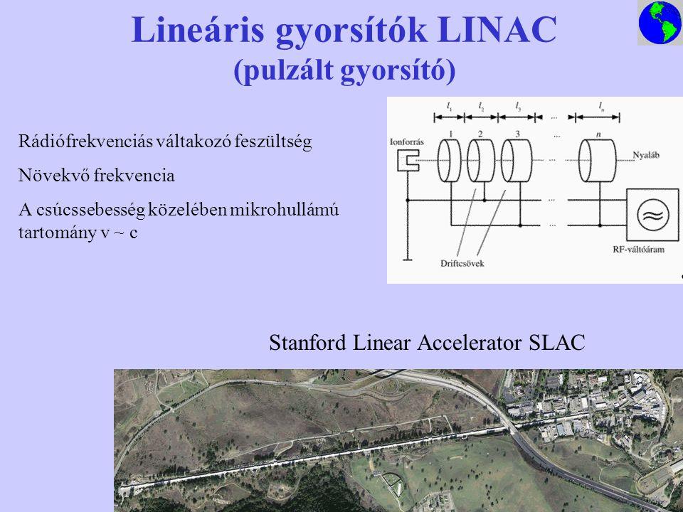 Lineáris gyorsítók LINAC (pulzált gyorsító)