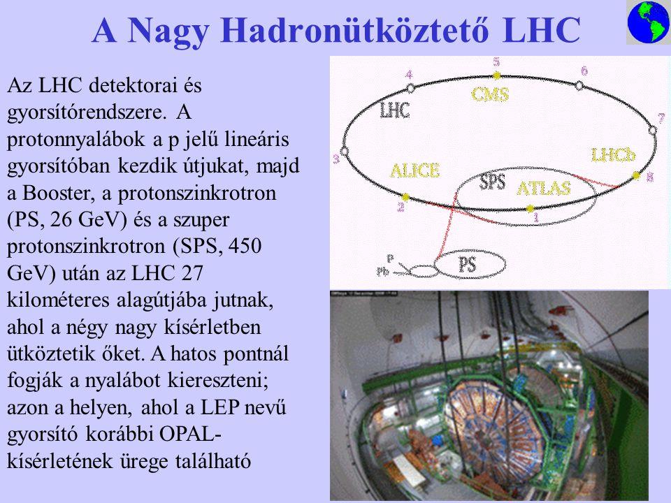 A Nagy Hadronütköztető LHC