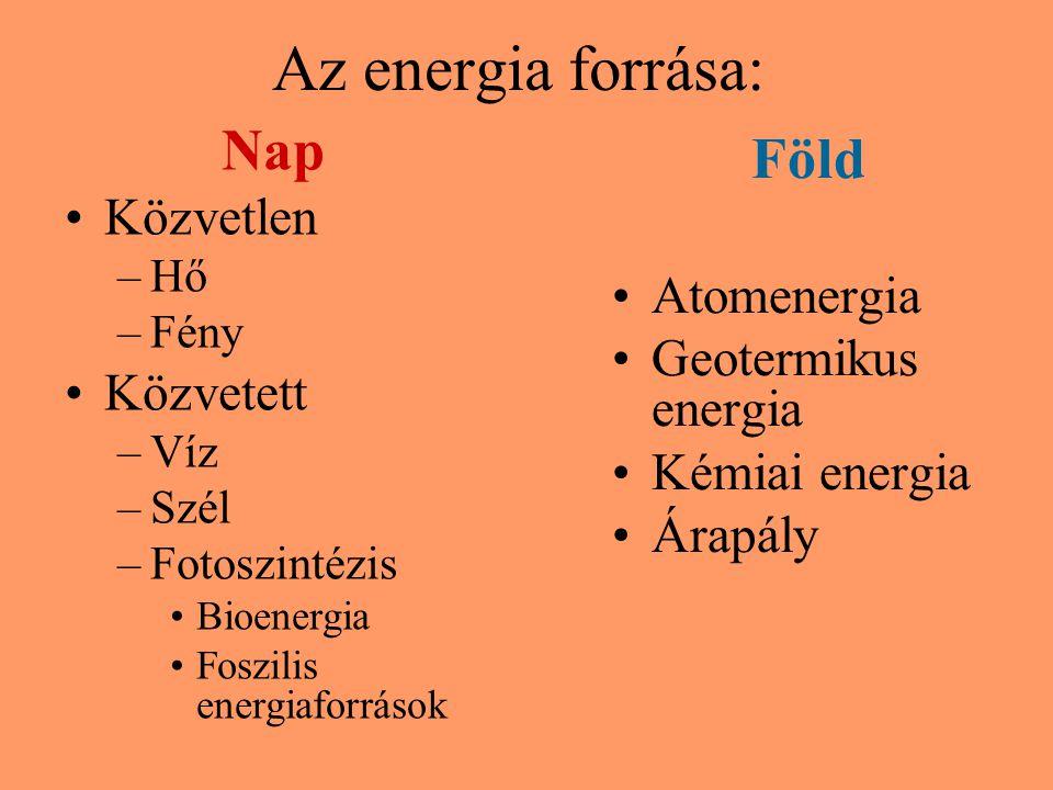Az energia forrása: Nap Föld Közvetlen Atomenergia Geotermikus energia