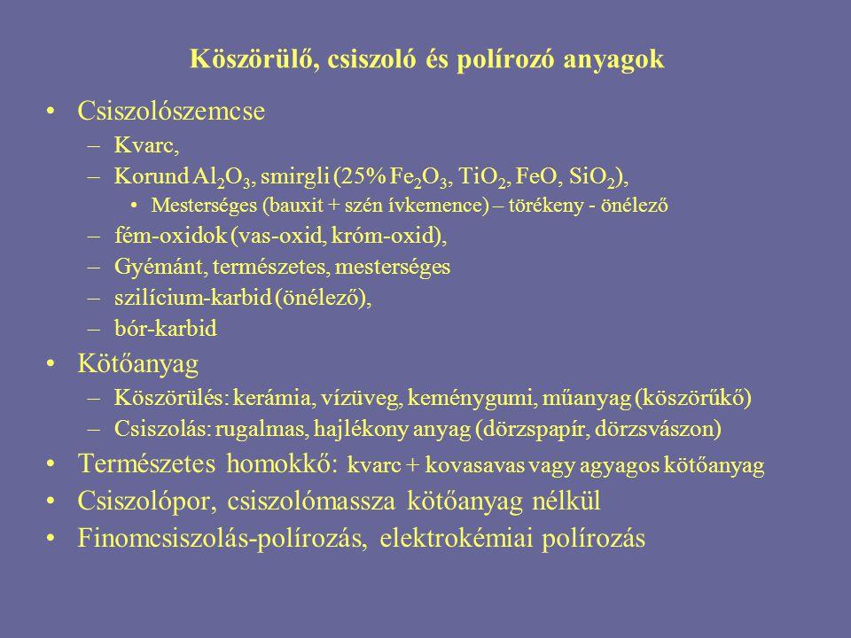 Köszörülő, csiszoló és polírozó anyagok
