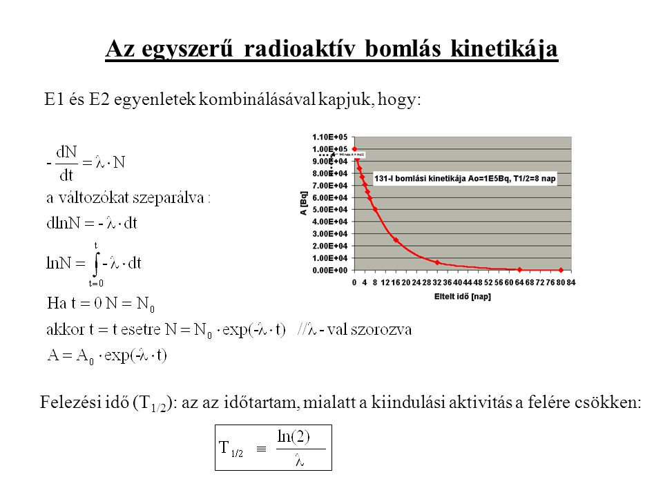 Az egyszerű radioaktív bomlás kinetikája