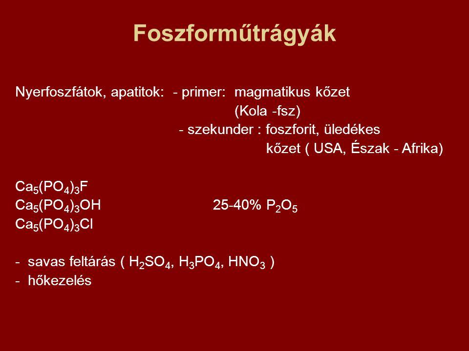 Foszforműtrágyák Nyerfoszfátok, apatitok: - primer: magmatikus kőzet