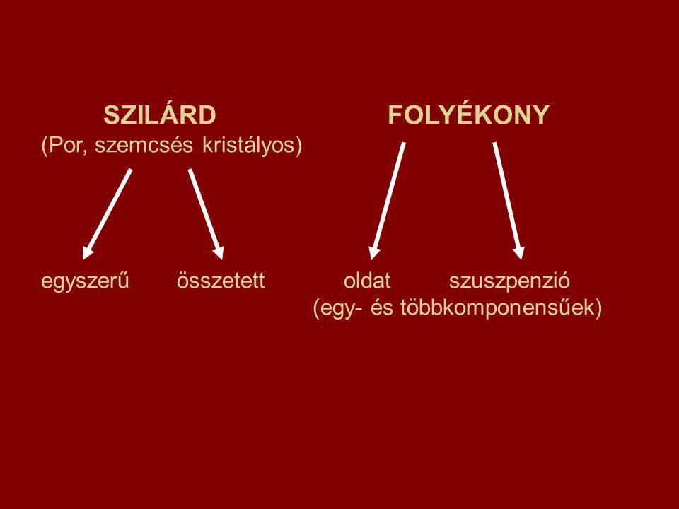 SZILÁRD. FOLYÉKONY (Por, szemcsés kristályos). egyszerű. összetett