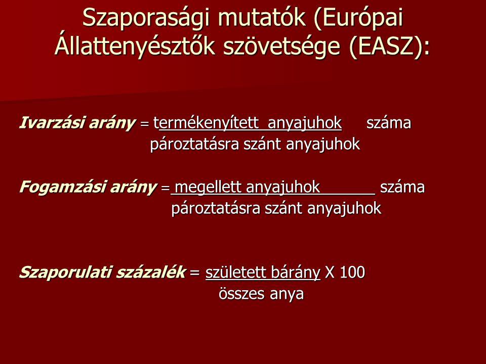 Szaporasági mutatók (Európai Állattenyésztők szövetsége (EASZ):