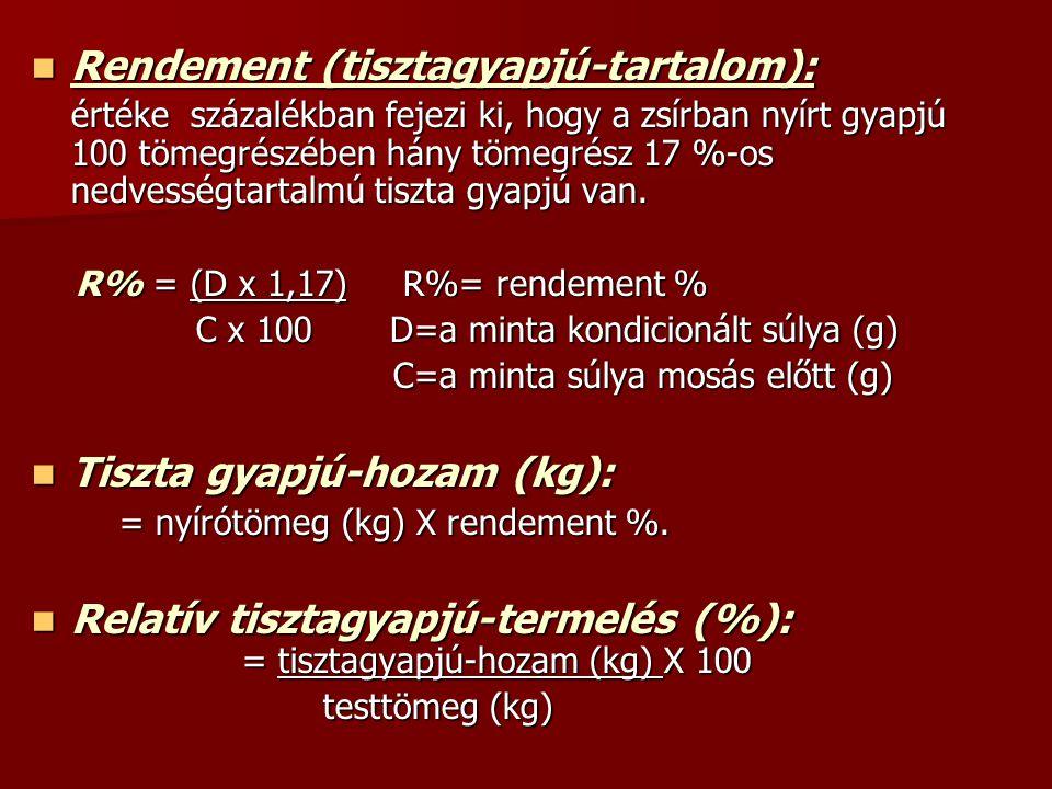 Rendement (tisztagyapjú-tartalom):