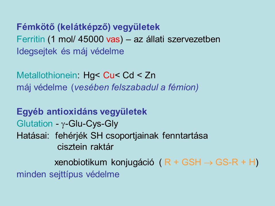 Fémkötő (kelátképző) vegyületek