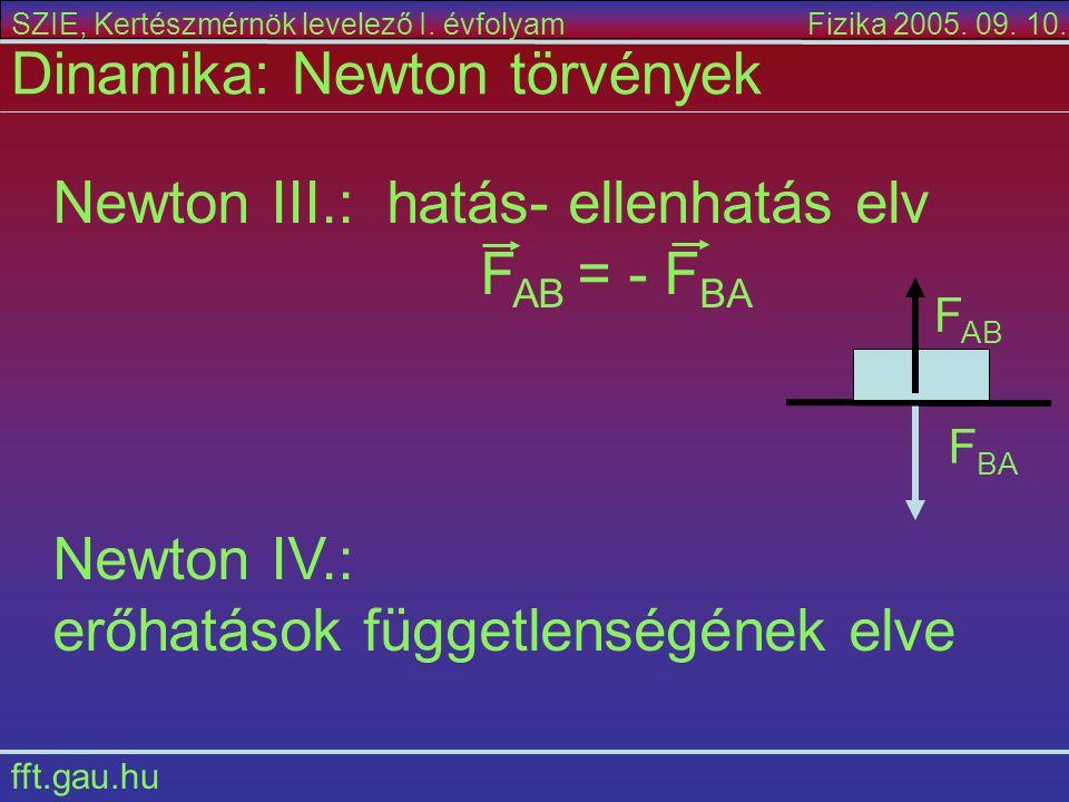 Dinamika: Newton törvények