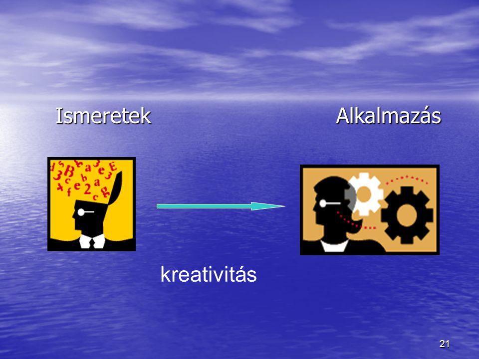 Ismeretek Alkalmazás kreativitás