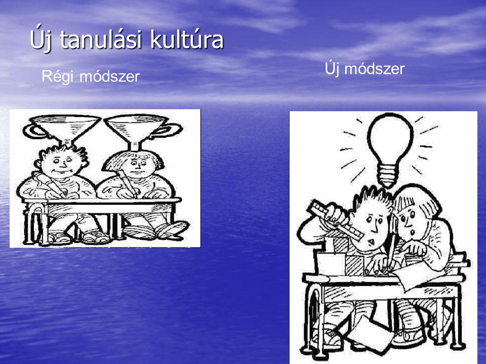 Új tanulási kultúra Új módszer Régi módszer
