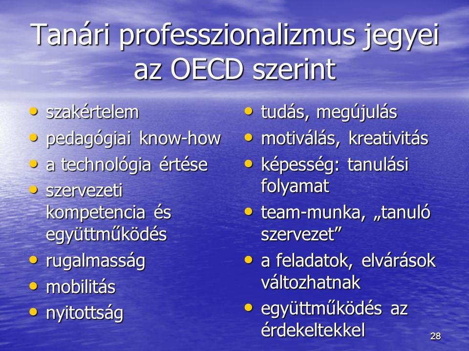 Tanári professzionalizmus jegyei az OECD szerint