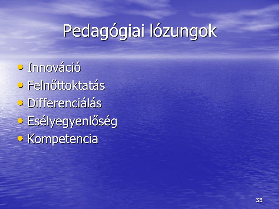 Pedagógiai lózungok Innováció Felnőttoktatás Differenciálás