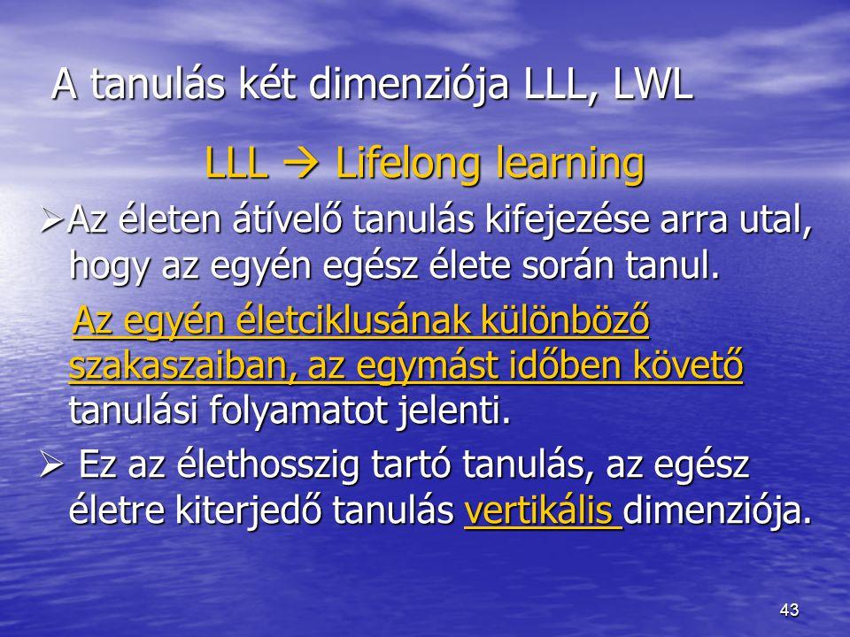 A tanulás két dimenziója LLL, LWL