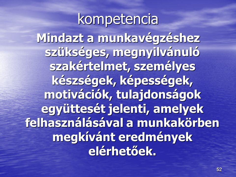 kompetencia