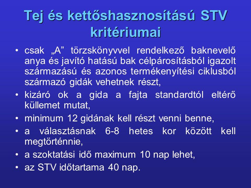 Tej és kettőshasznosítású STV kritériumai