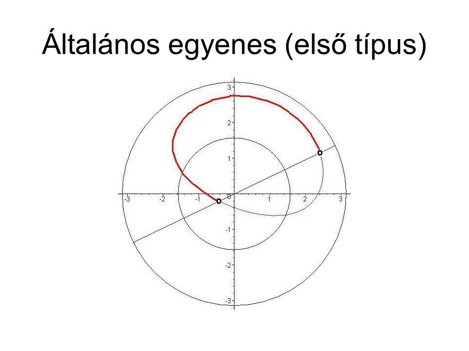 Általános egyenes (első típus)