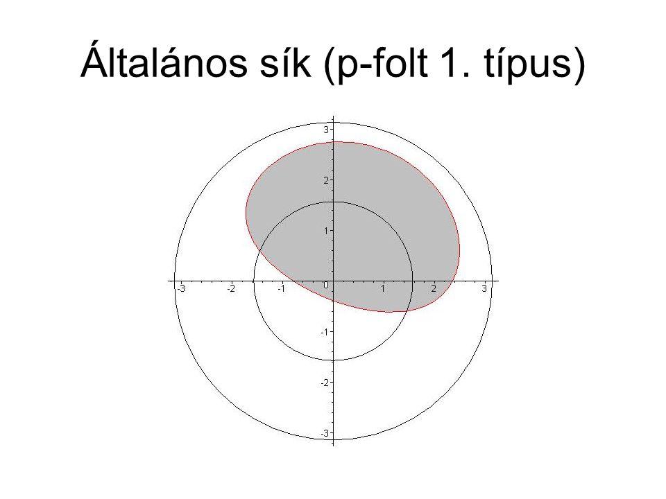 Általános sík (p-folt 1. típus)