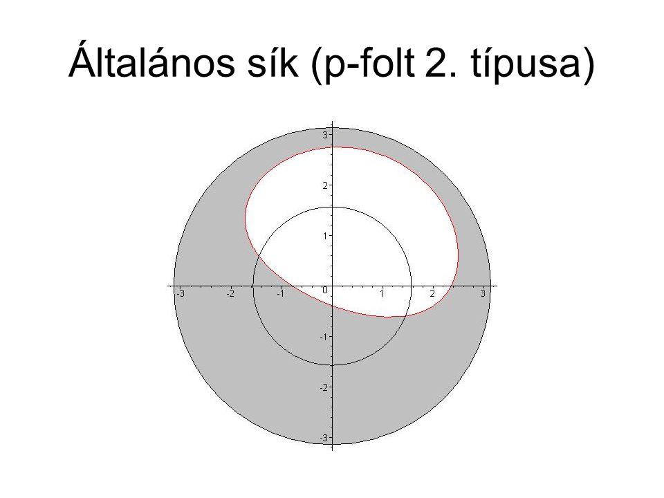 Általános sík (p-folt 2. típusa)