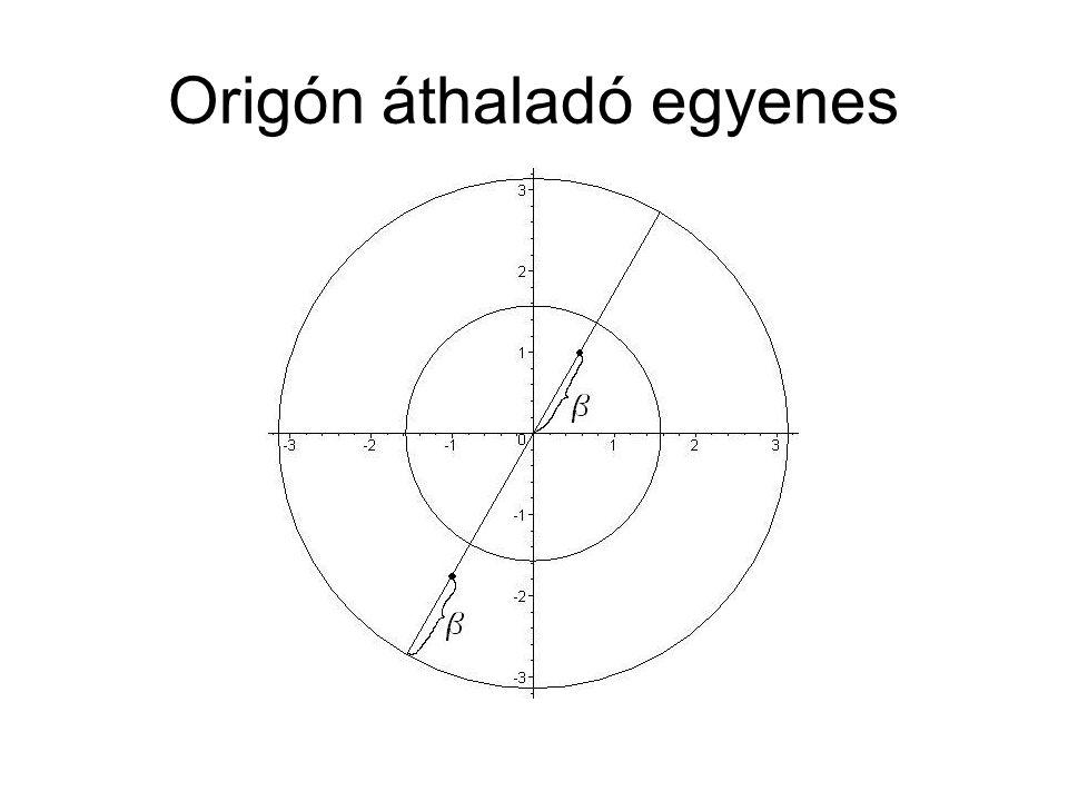 Origón áthaladó egyenes