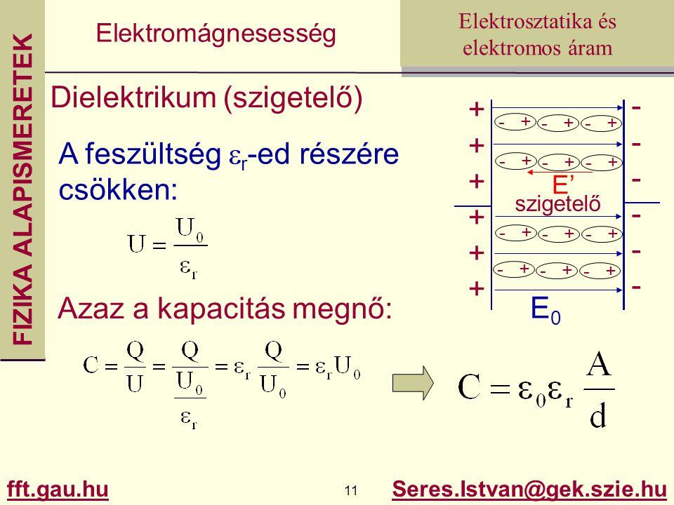 Dielektrikum (szigetelő) + -