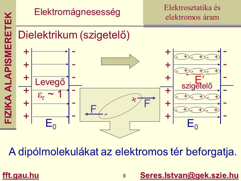 Dielektrikum (szigetelő)
