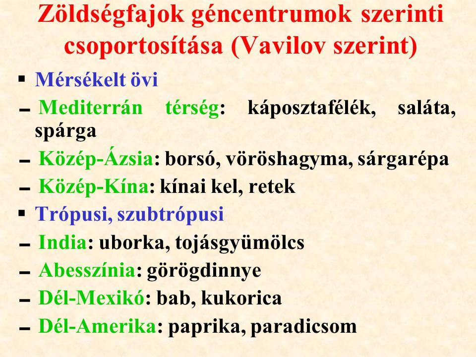 Zöldségfajok géncentrumok szerinti csoportosítása (Vavilov szerint)