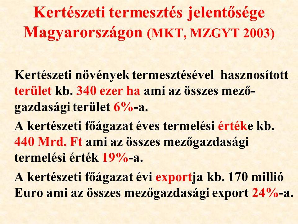 Kertészeti termesztés jelentősége Magyarországon (MKT, MZGYT 2003)