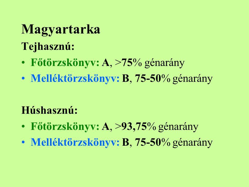 Magyartarka Tejhasznú: Főtörzskönyv: A, >75% génarány