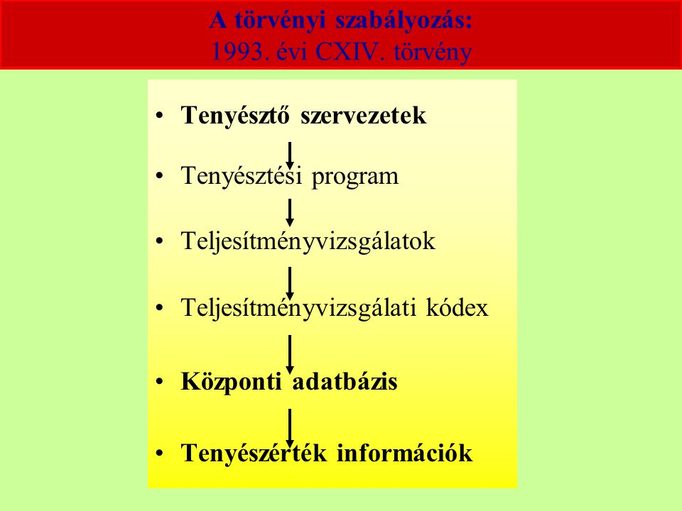 A törvényi szabályozás: 1993. évi CXIV. törvény