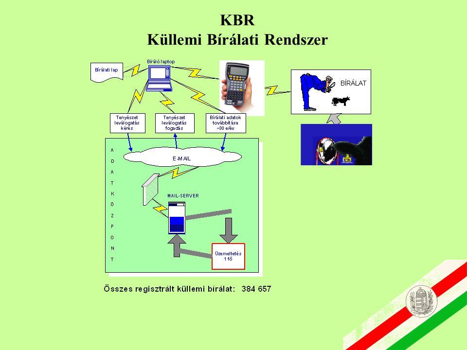 KBR Küllemi Bírálati Rendszer