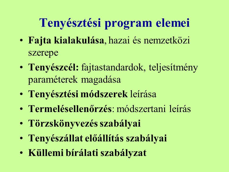 Tenyésztési program elemei