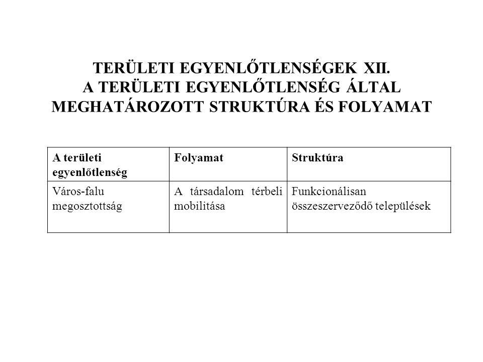 TERÜLETI EGYENLŐTLENSÉGEK XII