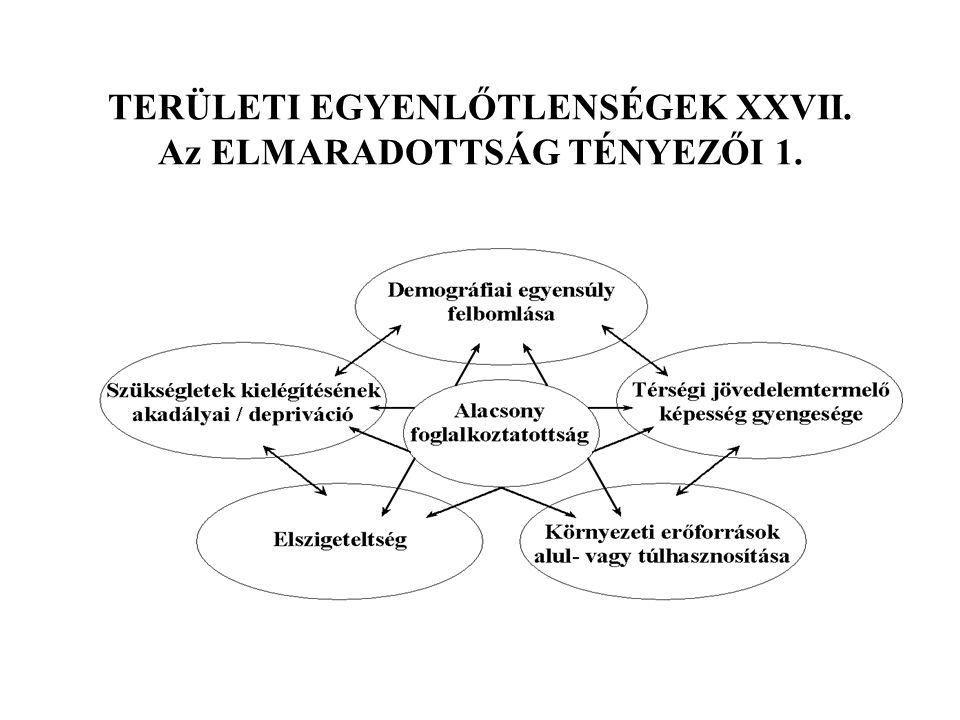 TERÜLETI EGYENLŐTLENSÉGEK XXVII. Az ELMARADOTTSÁG TÉNYEZŐI 1.