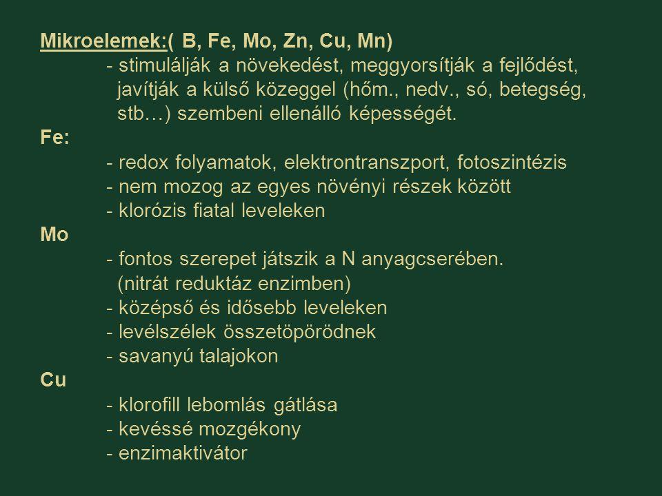 Mikroelemek:( B, Fe, Mo, Zn, Cu, Mn)