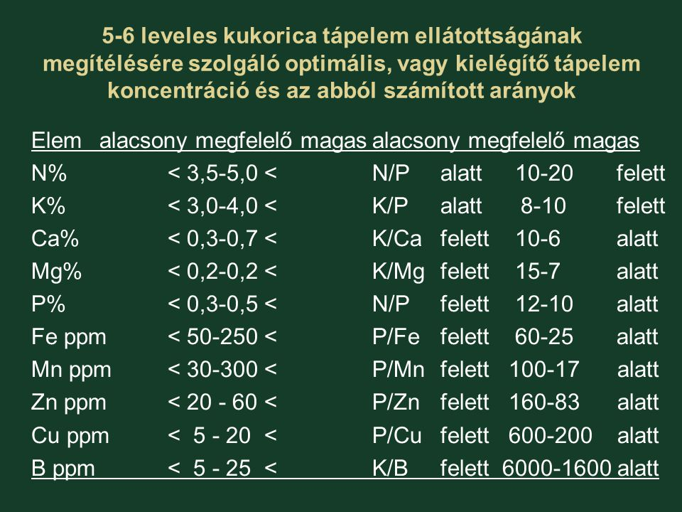 5-6 leveles kukorica tápelem ellátottságának megítélésére szolgáló optimális, vagy kielégítő tápelem koncentráció és az abból számított arányok