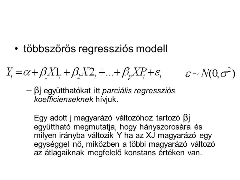 többszörös regressziós modell