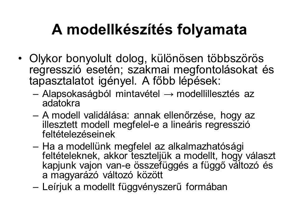A modellkészítés folyamata
