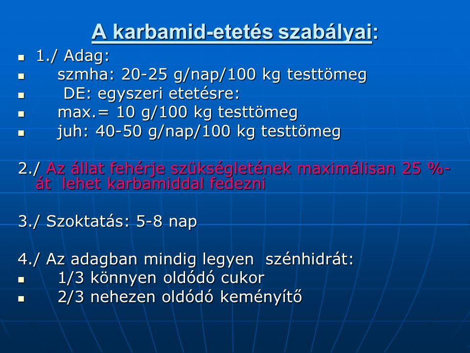 A karbamid-etetés szabályai: