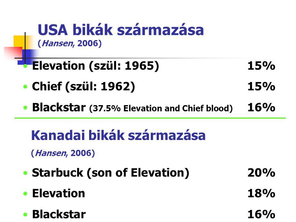 USA bikák származása (Hansen, 2006)