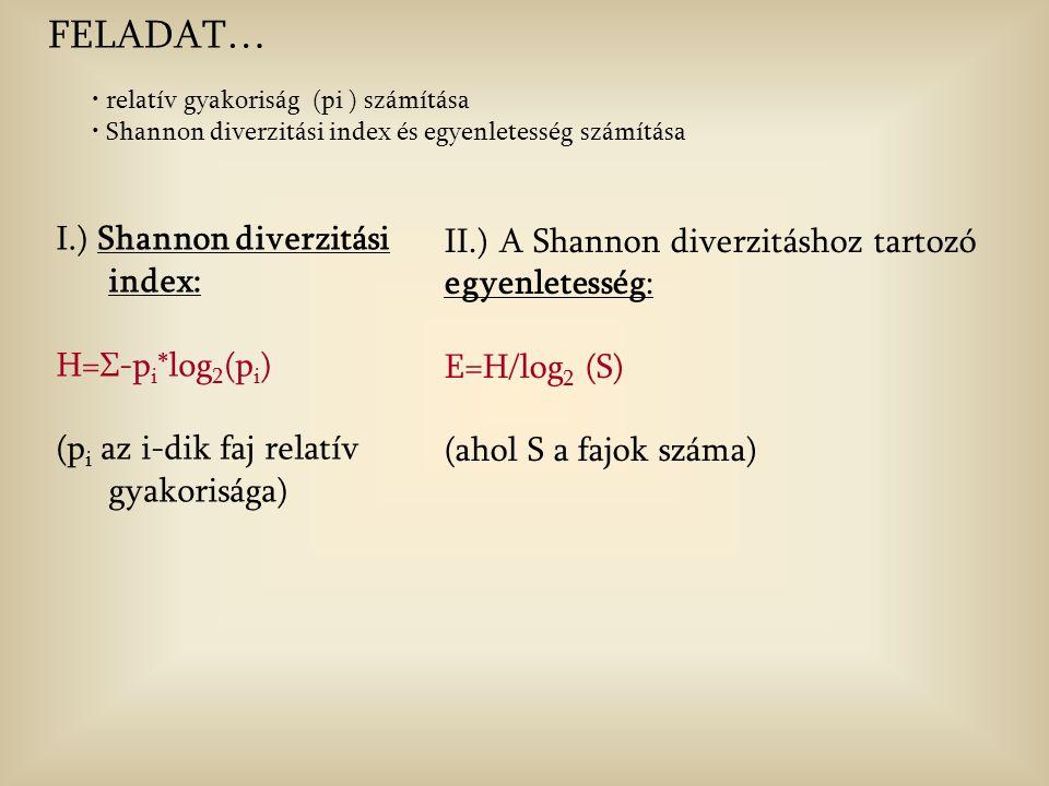 FELADAT… I.) Shannon diverzitási index: